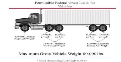intermodal_weight_limits_1-1