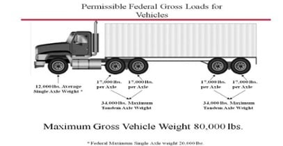 intermodal_weight_limits_1-1