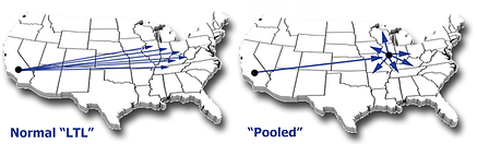 pool LTL consolidation freight service