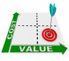 intermodal value